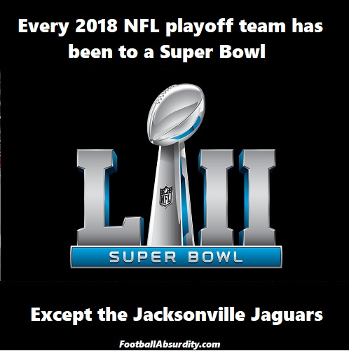 Jags 2018 playoffs