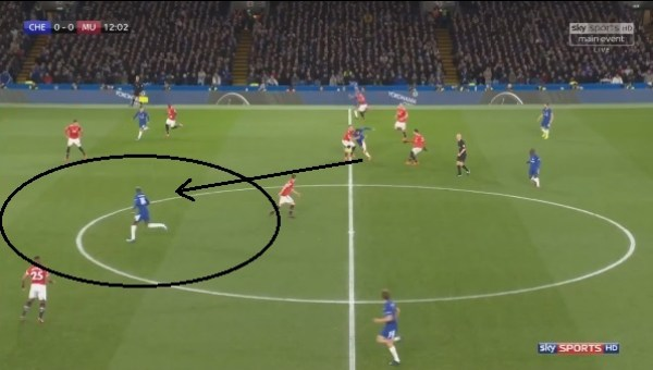 Chelsea 1-0 Manchester United | 3
