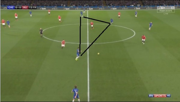Chelsea 1-0 Manchester United | 2