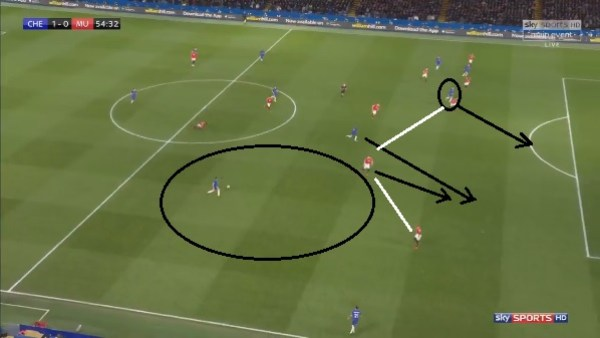 Chelsea 1-0 Manchester United | 6