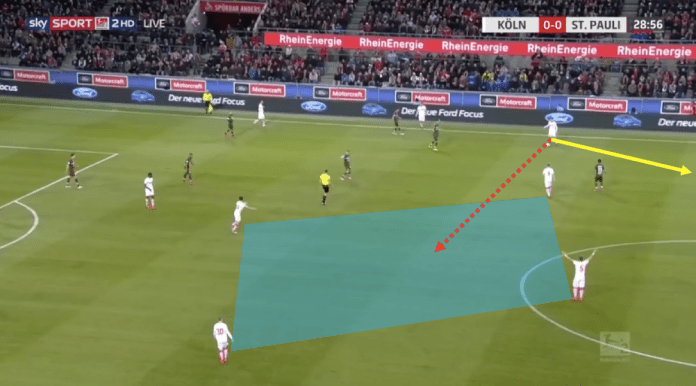 Köln St. Pauli 2. Bundesliga Tactical Analysis Analysis