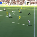 Doncaster Rovers Crystal Palace Tactical Analysis