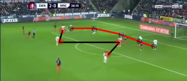 Swansea Manchester City FA Cup Tactical Analysis