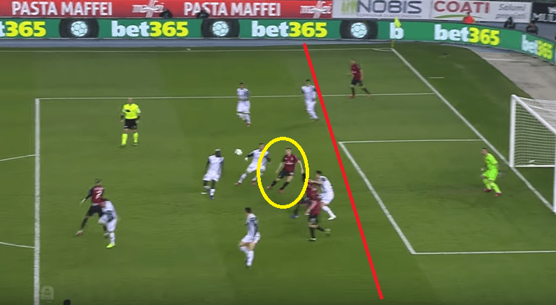 Chievo Milan Serie A Tactical Analysis