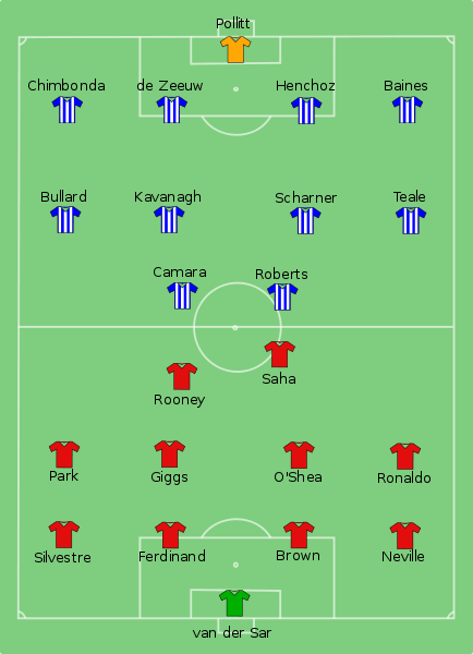 2006 League Cup final team sheet