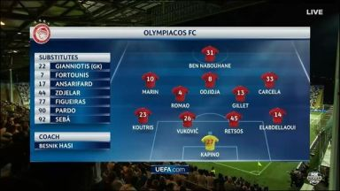 Full match: Rijeka vs Olympiakos Piraeus