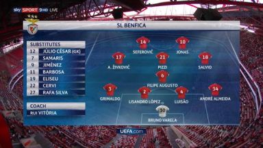 Full match: Benfica vs CSKA Moskva