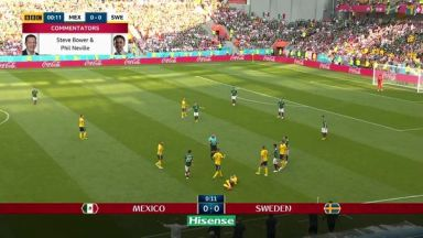 Full match: Mexico vs Sweden