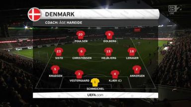 Full match: Denmark vs Austria