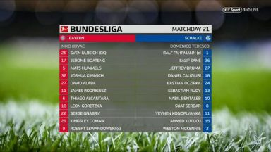 Full match: Bayern Munich vs Schalke 04