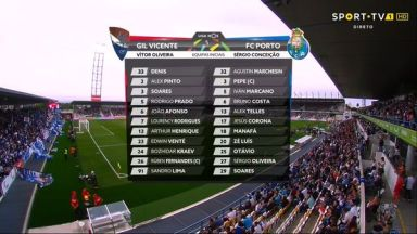 Full match: Gil Vicente vs Porto
