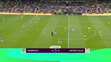 Full match: Norwich City vs Aston Villa