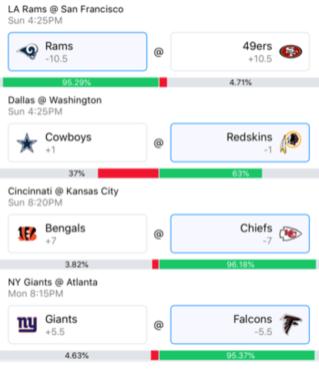 Week 7 NFL Picks 2018 - Wally 3