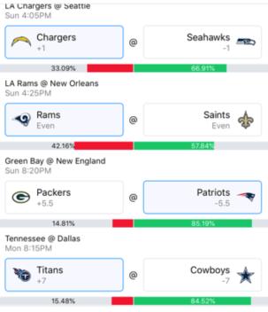 Week 9 NFL Picks 2018 - Wally 3