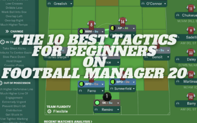Best Tactics for Beginners on FM20