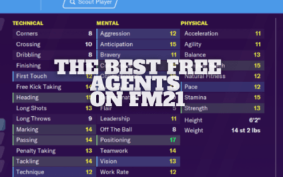 Football Manager 21: Best Free Agents on FM21