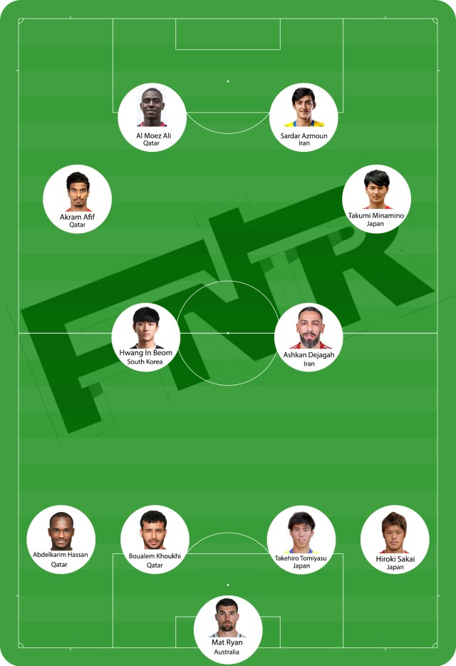 asian cup best 11