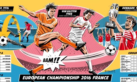 FREE EURO 2016 wallchart – Download and print now
