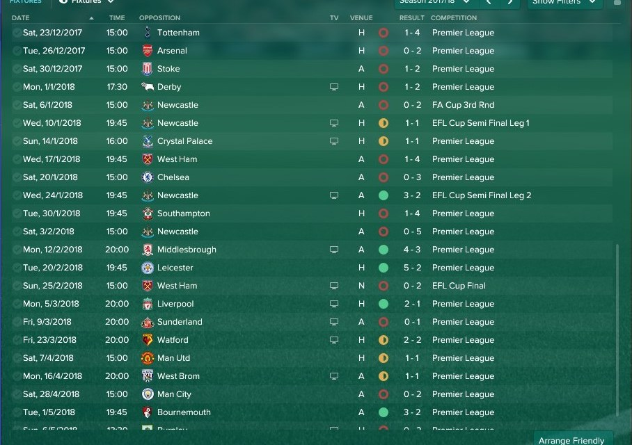 The Football Pink Football Manager challenge, part 5: Wem-ber-ly!