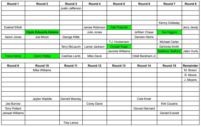 2021 Fantasy Football Draft Script