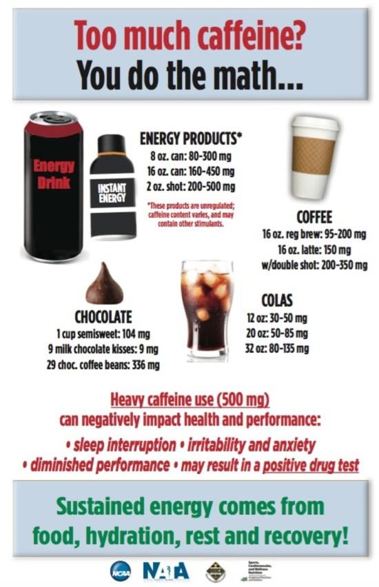 Could 5-hour energy cause a failed NCAA drug test