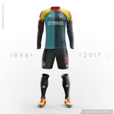 La Galaxy concept kit