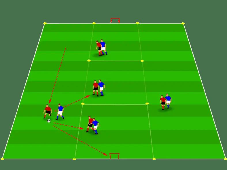 Winger training