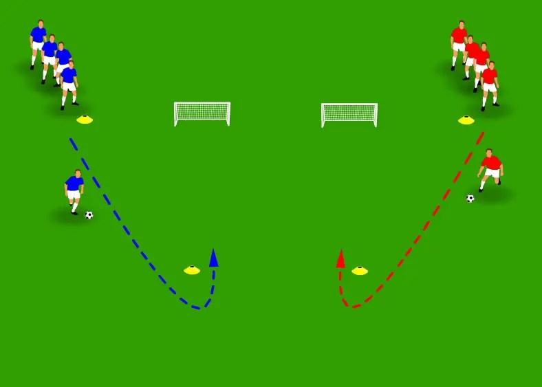 Football finishing drills