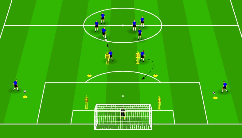 Shooting and crossing drill - Step 1
