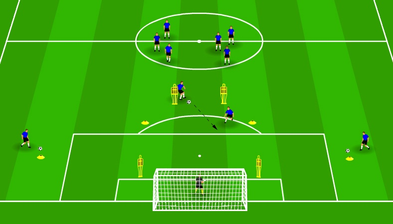Shooting and crossing drill - Step 2