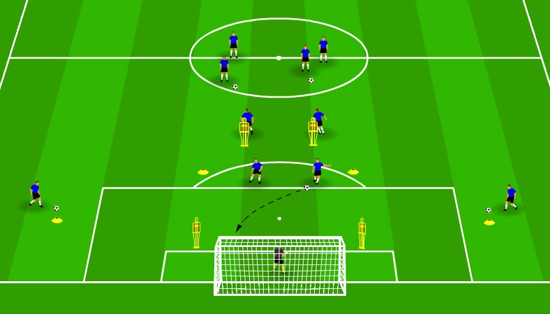 Shooting and crossing drill - Step 3