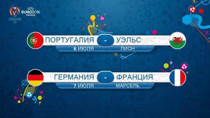 Команды полуфиналисты Евро 2016