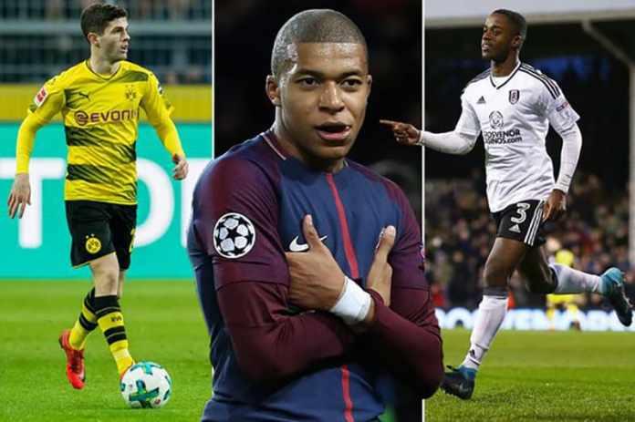 Самые перспективные молодые футболисты