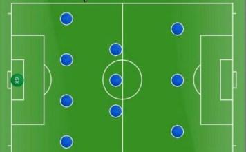Схема 4-3-3 в футболе