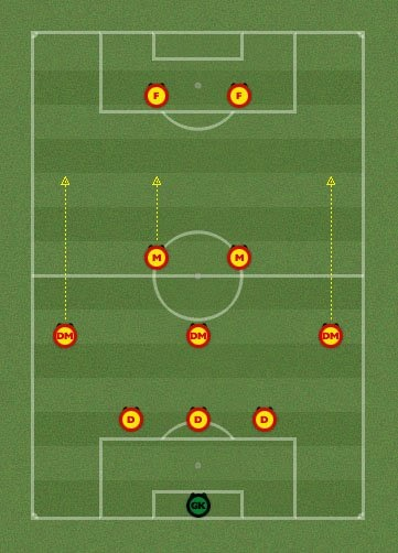Тактика 3-3-2-2