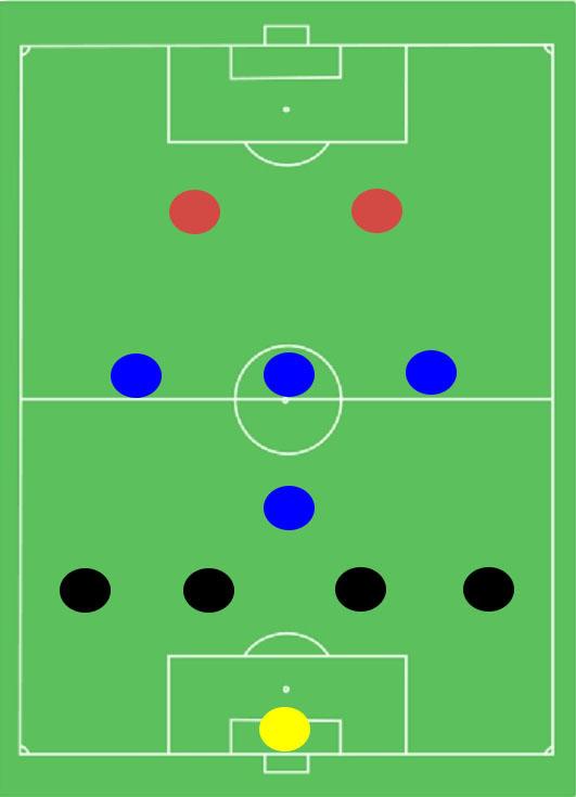 Позиции в футболе картинка