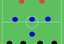 Схема 4-1-3-2