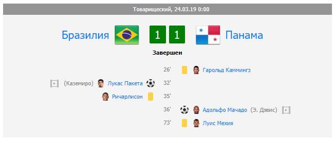 Бразилия - Панама товарищеский матч