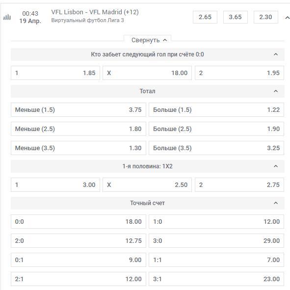 Виды ставок на виртуальный футбол