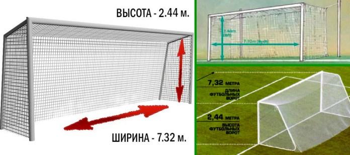 Длина и ширина ворот в метрах