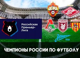 Клубы выигравшие российский чемпионат по футболу