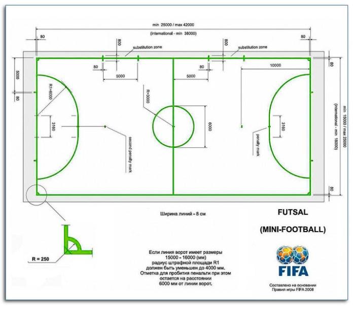 Размеры мини футбольных полей по стандартам
