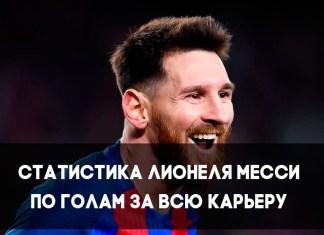 Сколько голов забил Лионель Месси за всю карьеру