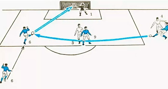 Пропускание мяча в атаке в футболе