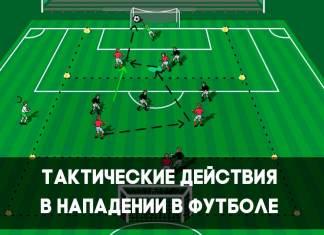 Тактические действия в нападении в футболе