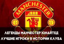 Лучшие игроки Манчестер Юнайтед в истории