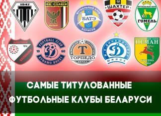 Топ лучших футбольных клубов Беларуси