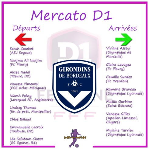 MERCATO Bordeaux