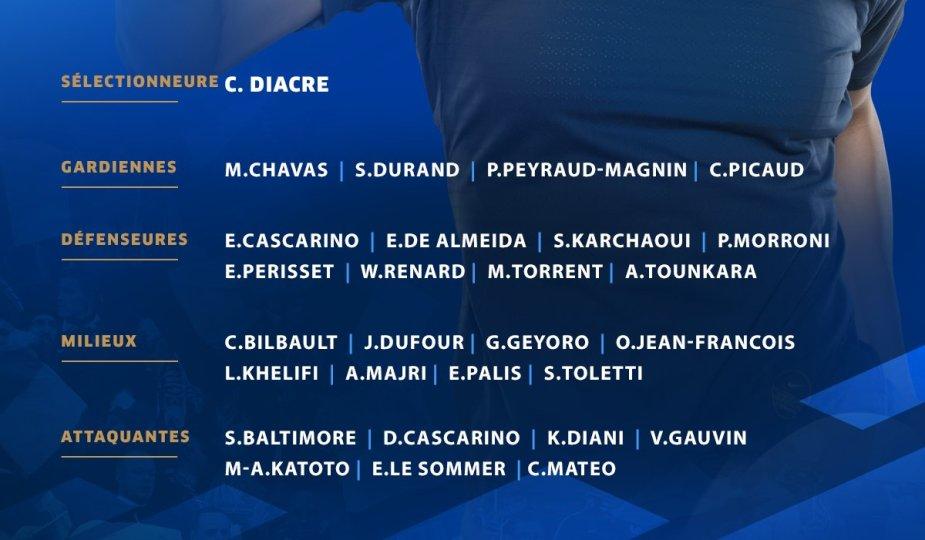 Voici la liste de Corinne Diacre pour le Tournoi de France
