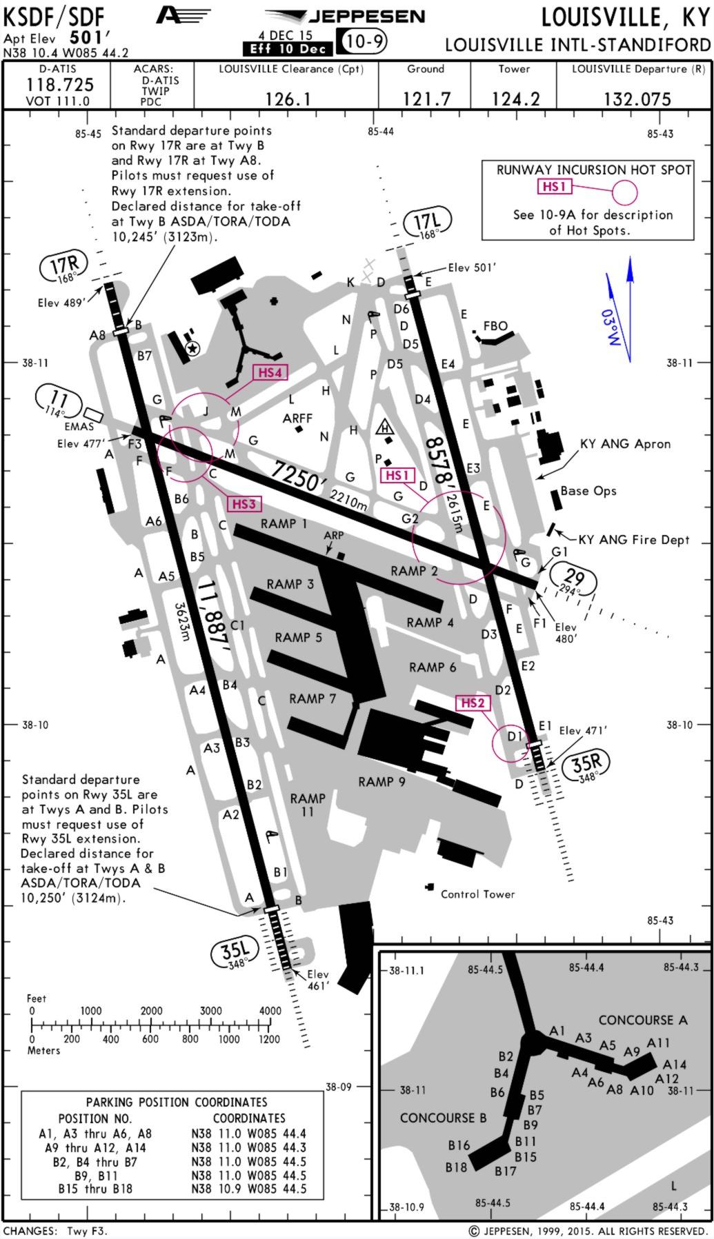 10 9 Airport Diagrams